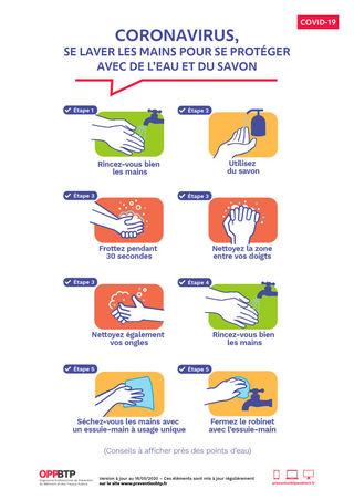 AF80-Covid-19 : Se laver les mains à l'eau et au savon pour se protéger