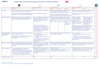 FOP43 - Covid-19 : coronavirus, aide au choix d'un masque de qualité pour se protéger (PDF)